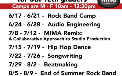 MRC Workshops- Summer 2019